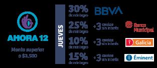 Pago en Ahora 12, Jueves de Galicia, Banco Municipal o BBVA