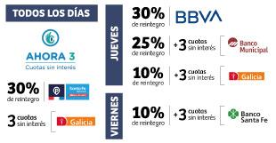 Promociones bancarias, Ahora 3, Municipal, Naranja, Galicia, BBVA, Santa Fe